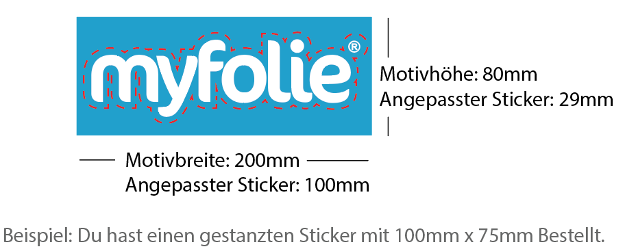 Beispiel 100x100mm Sticker gestanzt